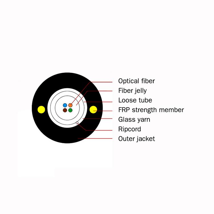 High Modulus Plastic Dielectric Fiber Optic Cable