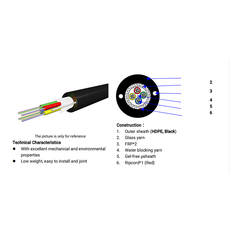 Water Resistant Micro Fiber Optic Cable