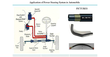 Application of Power Steering System in Automobile