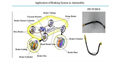 Application of Braking System in Automobile