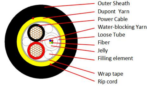 4 Cores Composite Fiber Optic Cable  2.2mm Tube G657A2