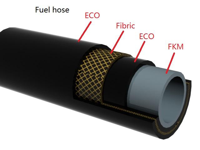 Fuel hose, NBR hose, knitting reinforcement for fuel system